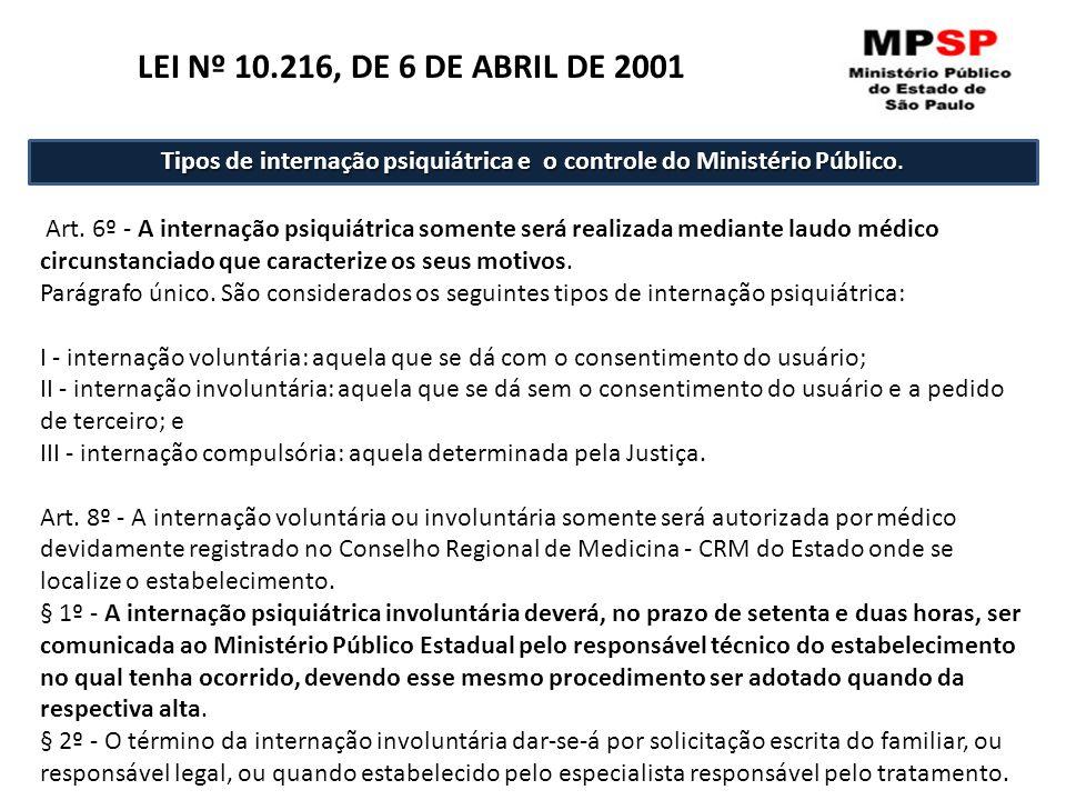 Tipos de internação psiquiátrica e o controle do Ministério Público.