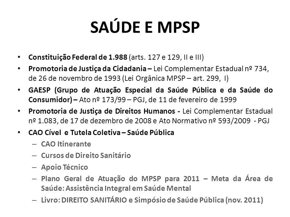 SAÚDE E MPSP Constituição Federal de 1.988 (arts. 127 e 129, II e III)