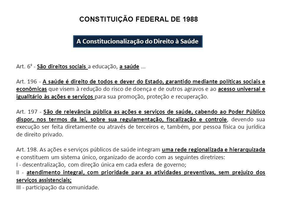 A Constitucionalização do Direito à Saúde