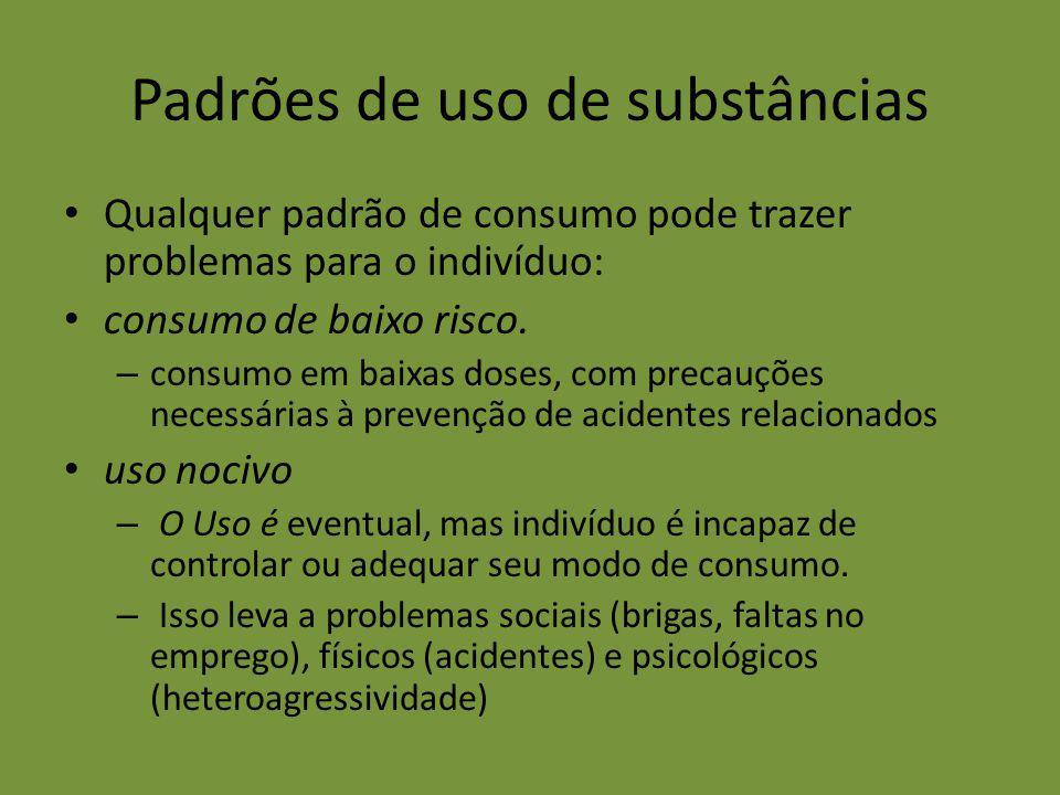 Padrões de uso de substâncias