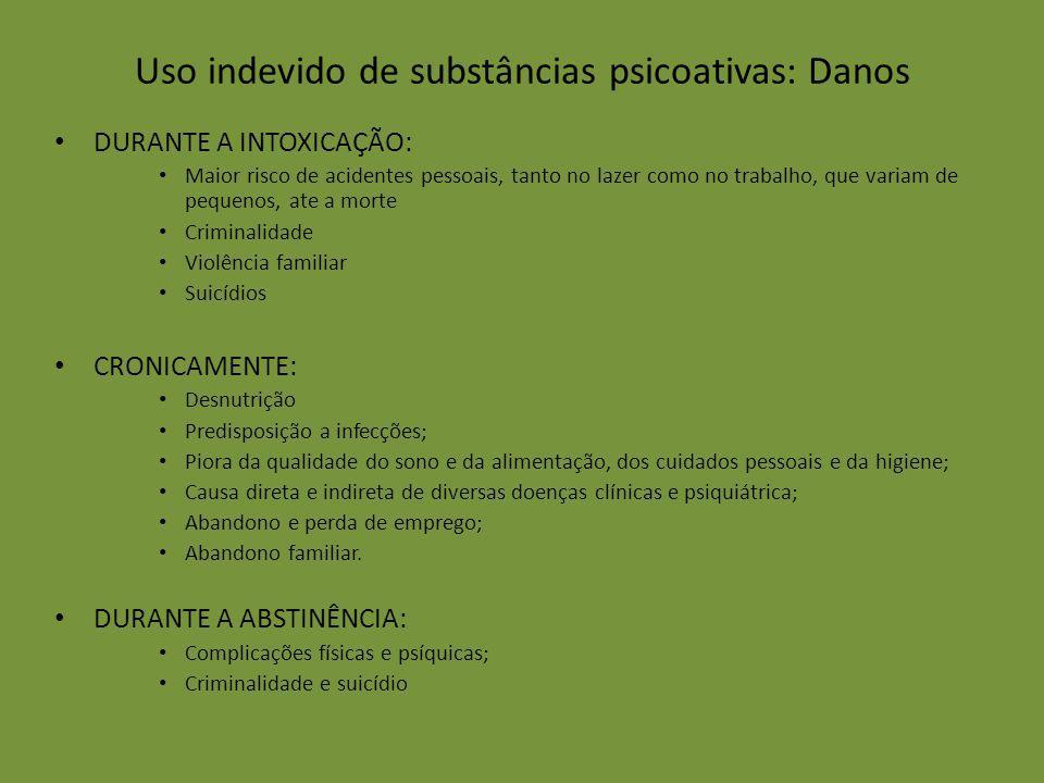 Uso indevido de substâncias psicoativas: Danos