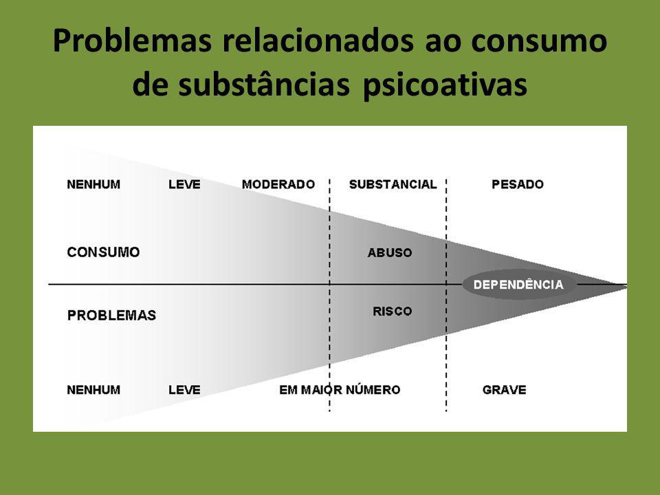 Problemas relacionados ao consumo de substâncias psicoativas