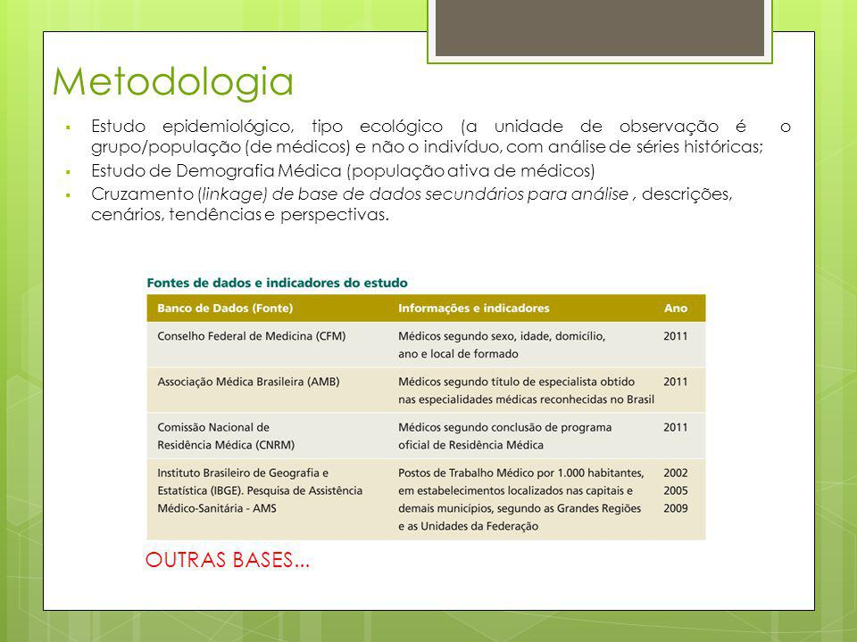Metodologia OUTRAS BASES...