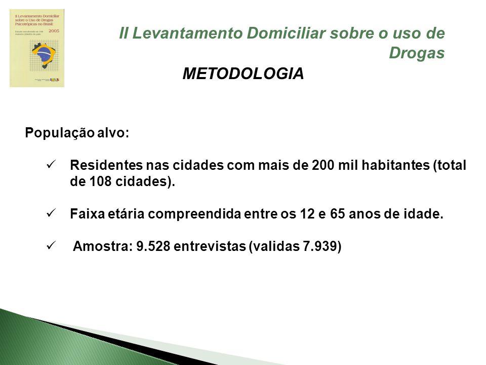 II Levantamento Domiciliar sobre o uso de Drogas
