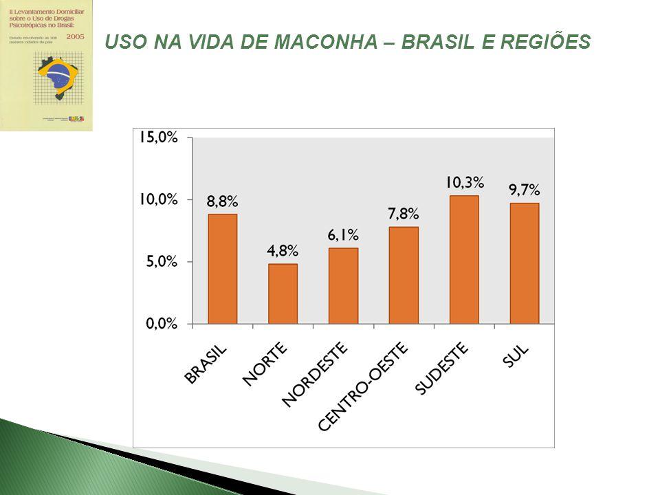 USO NA VIDA DE MACONHA – BRASIL E REGIÕES