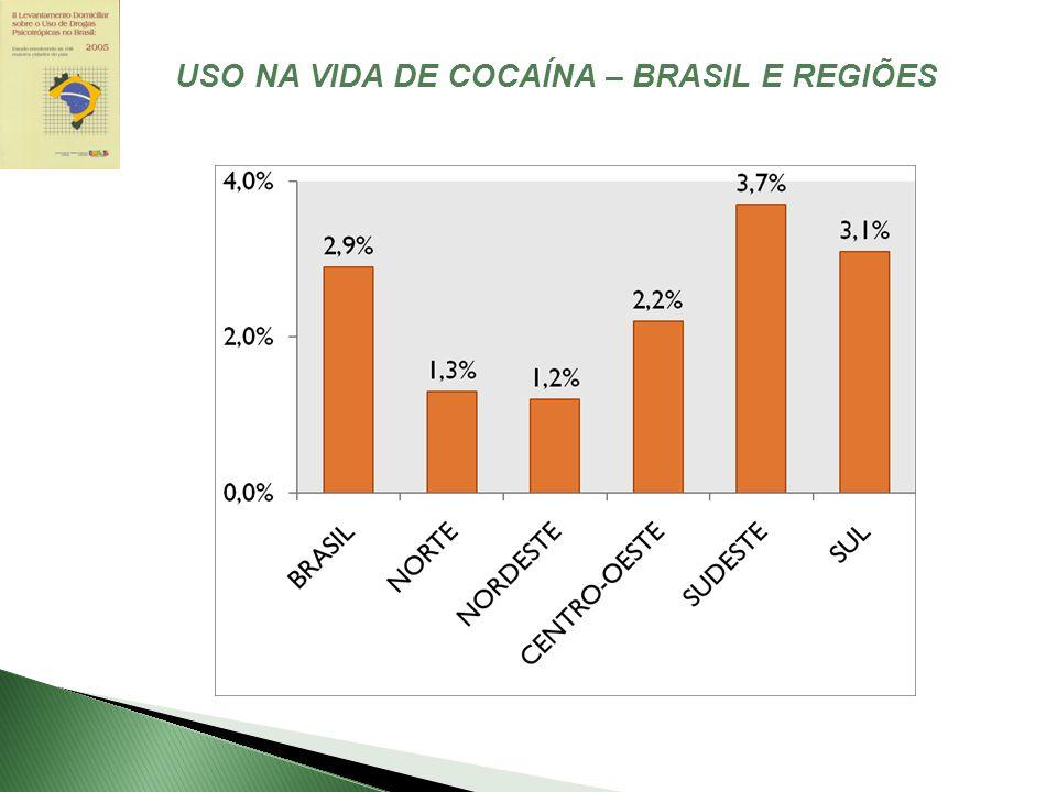 USO NA VIDA DE COCAÍNA – BRASIL E REGIÕES