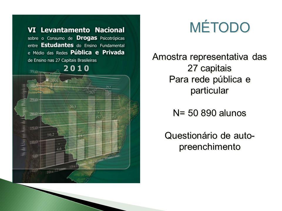 MÉTODO Amostra representativa das 27 capitais