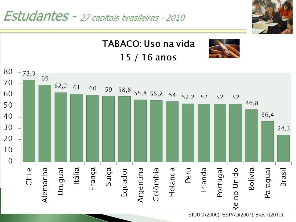 Estudantes - 27 capitais brasileiras - 2010
