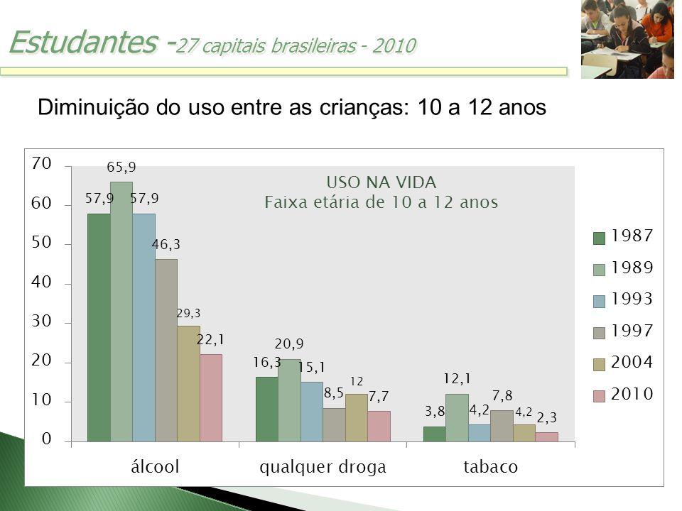 Estudantes -27 capitais brasileiras - 2010
