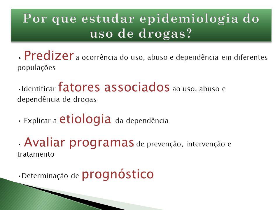 Por que estudar epidemiologia do uso de drogas