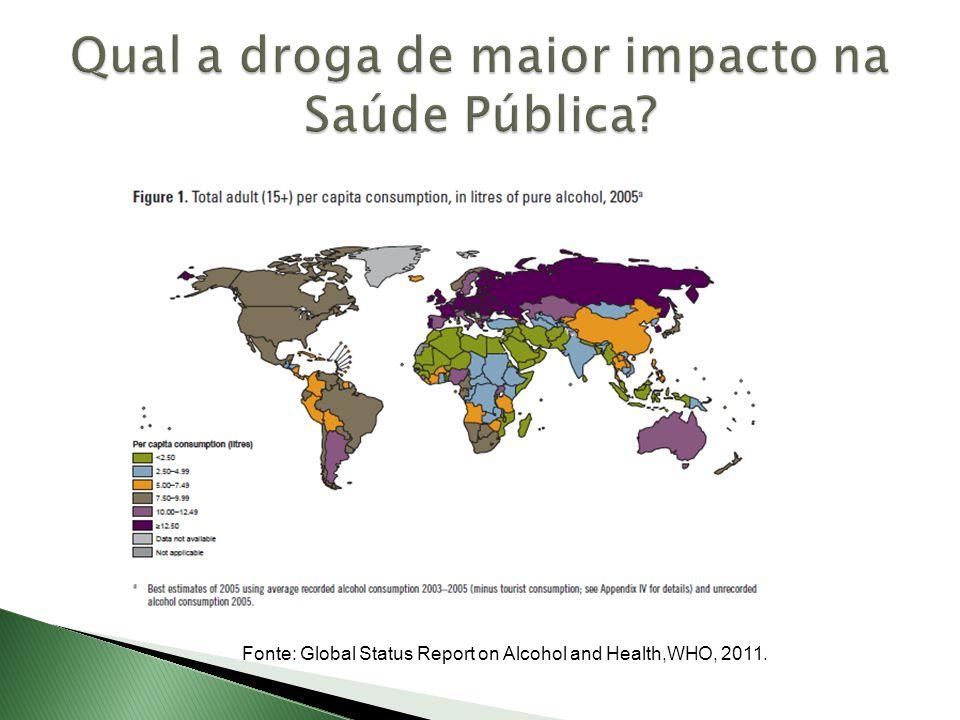 Qual a droga de maior impacto na Saúde Pública