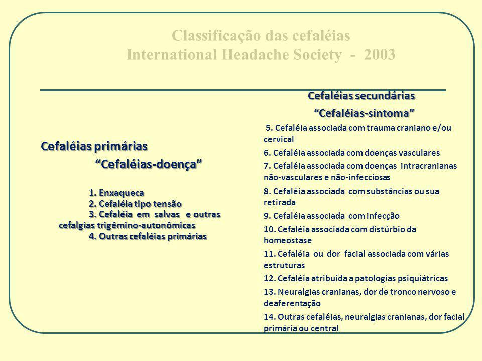 Classificação das cefaléias International Headache Society - 2003