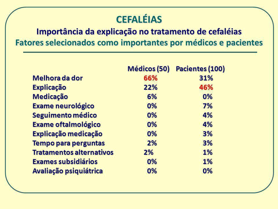 CEFALÉIAS Importância da explicação no tratamento de cefaléias