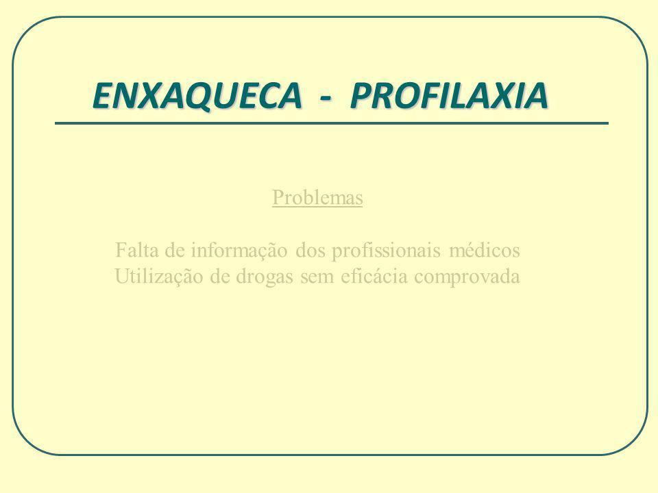 ENXAQUECA - PROFILAXIA