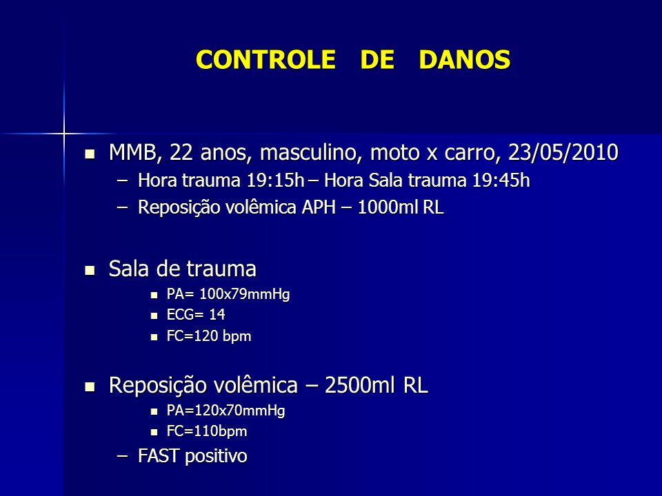 CONTROLE DE DANOS MMB, 22 anos, masculino, moto x carro, 23/05/2010