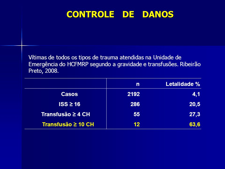 CONTROLE DE DANOS