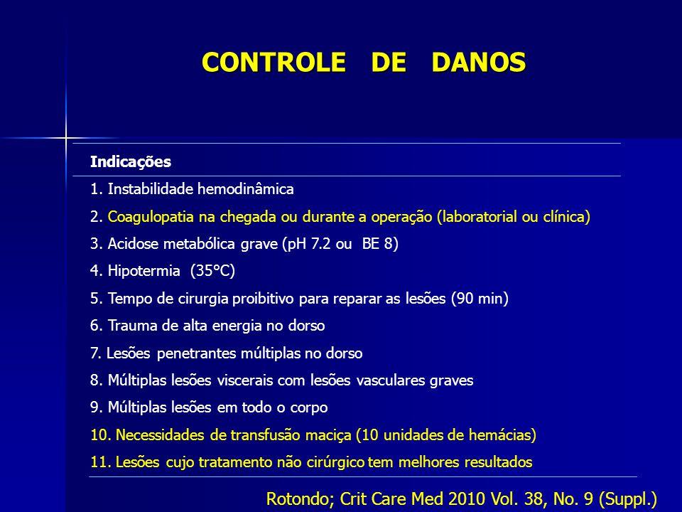 CONTROLE DE DANOS Rotondo; Crit Care Med 2010 Vol. 38, No. 9 (Suppl.)