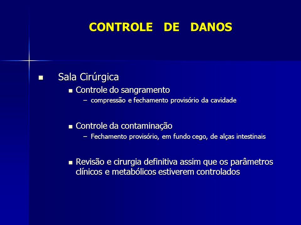 CONTROLE DE DANOS Sala Cirúrgica Controle do sangramento