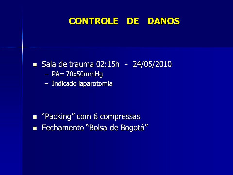 CONTROLE DE DANOS Sala de trauma 02:15h - 24/05/2010