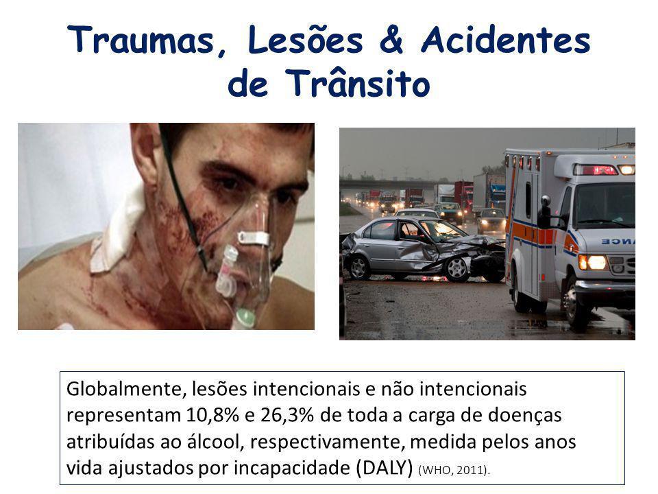 Traumas, Lesões & Acidentes de Trânsito