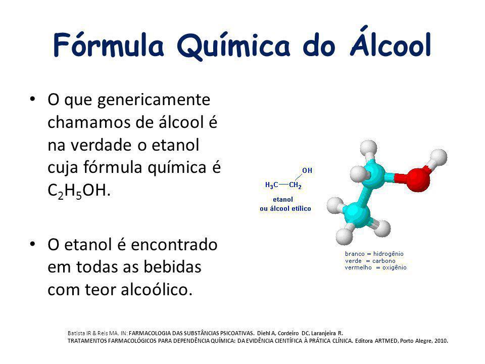 Fórmula Química do Álcool
