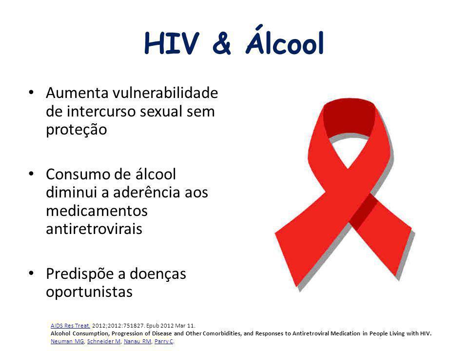 HIV & Álcool Aumenta vulnerabilidade de intercurso sexual sem proteção