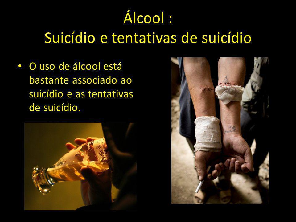 Álcool : Suicídio e tentativas de suicídio