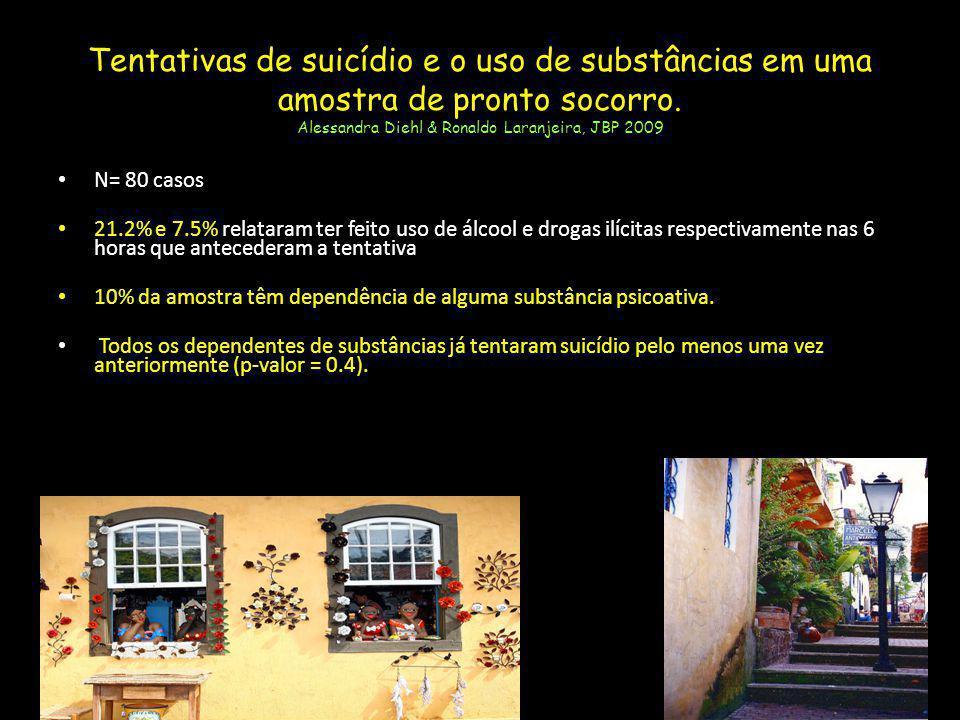 Tentativas de suicídio e o uso de substâncias em uma amostra de pronto socorro. Alessandra Diehl & Ronaldo Laranjeira, JBP 2009