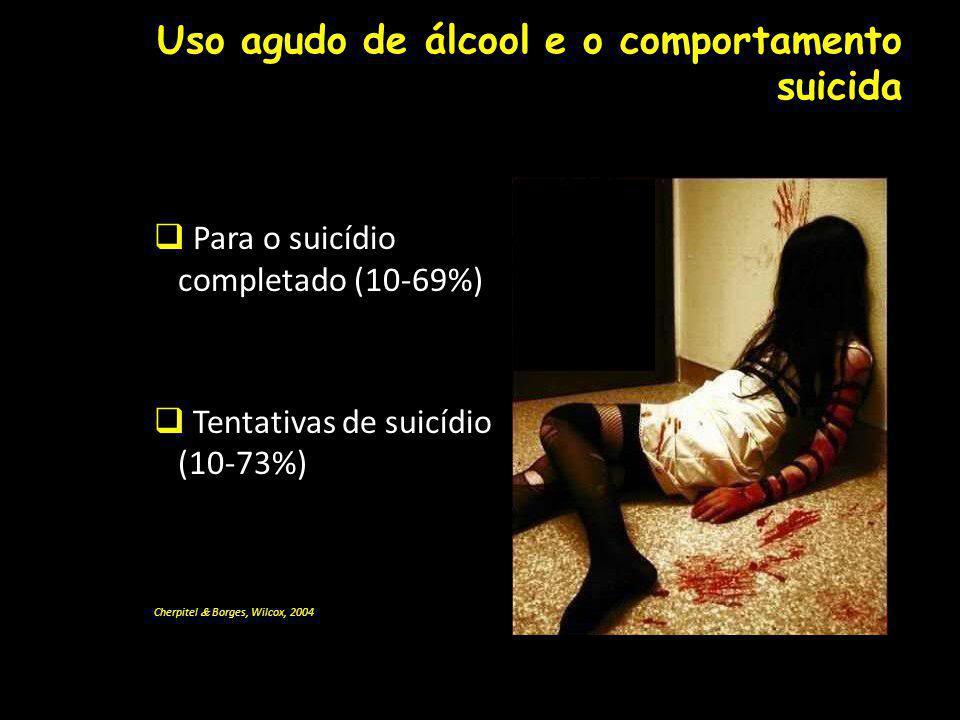 Uso agudo de álcool e o comportamento suicida