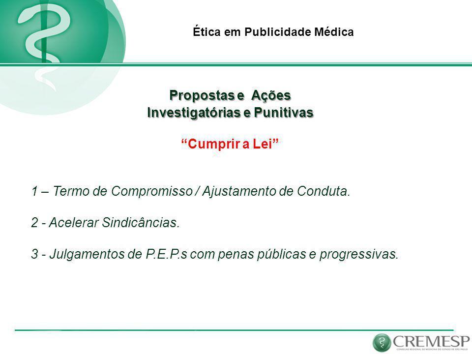 Investigatórias e Punitivas