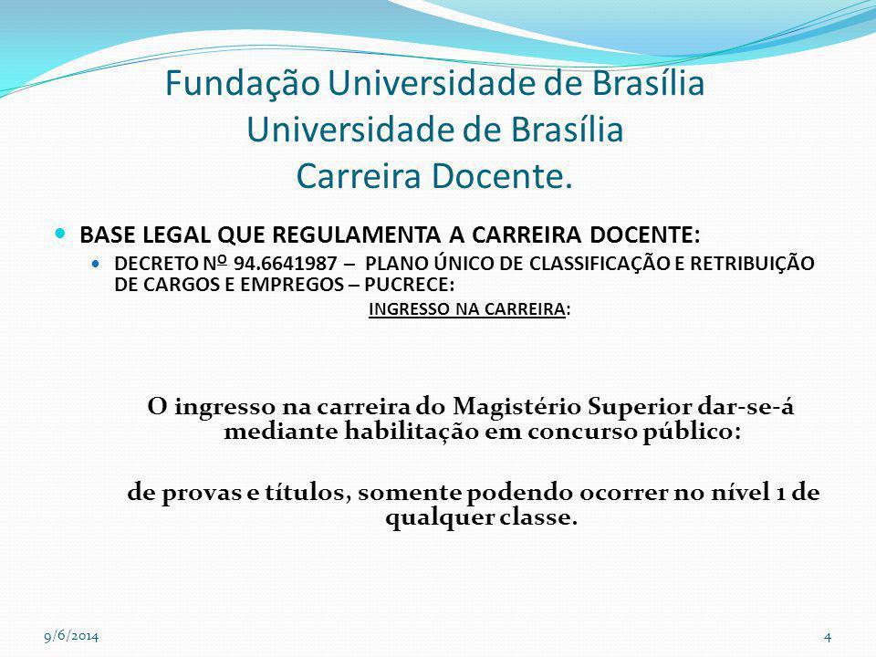 Fundação Universidade de Brasília Universidade de Brasília Carreira Docente.