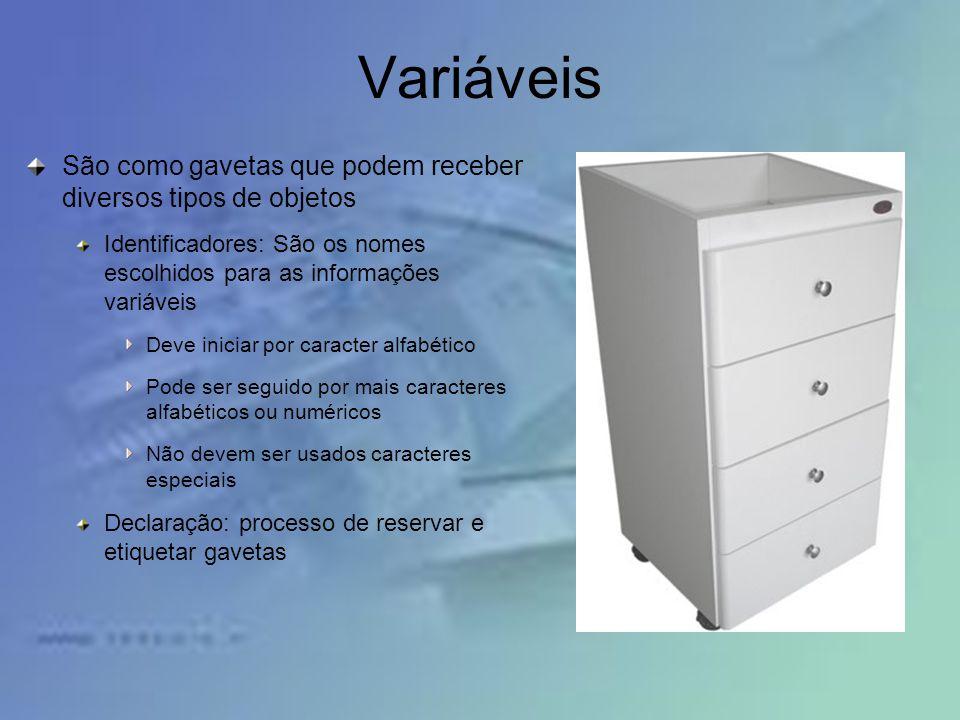 Variáveis São como gavetas que podem receber diversos tipos de objetos