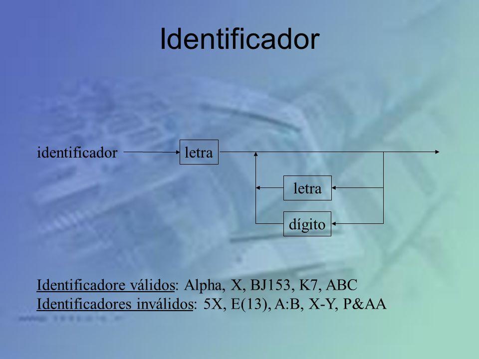 Identificador identificador letra letra dígito