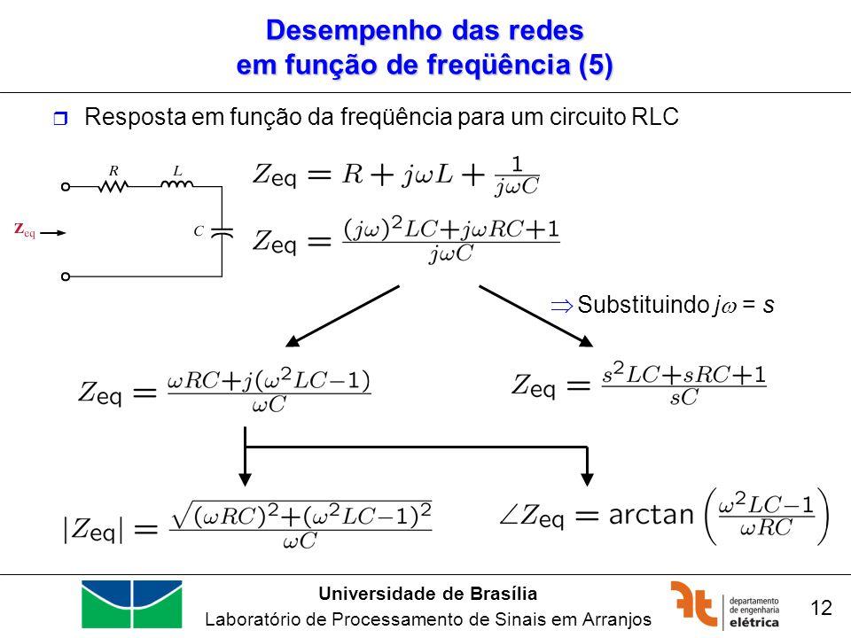 Desempenho das redes em função de freqüência (5)