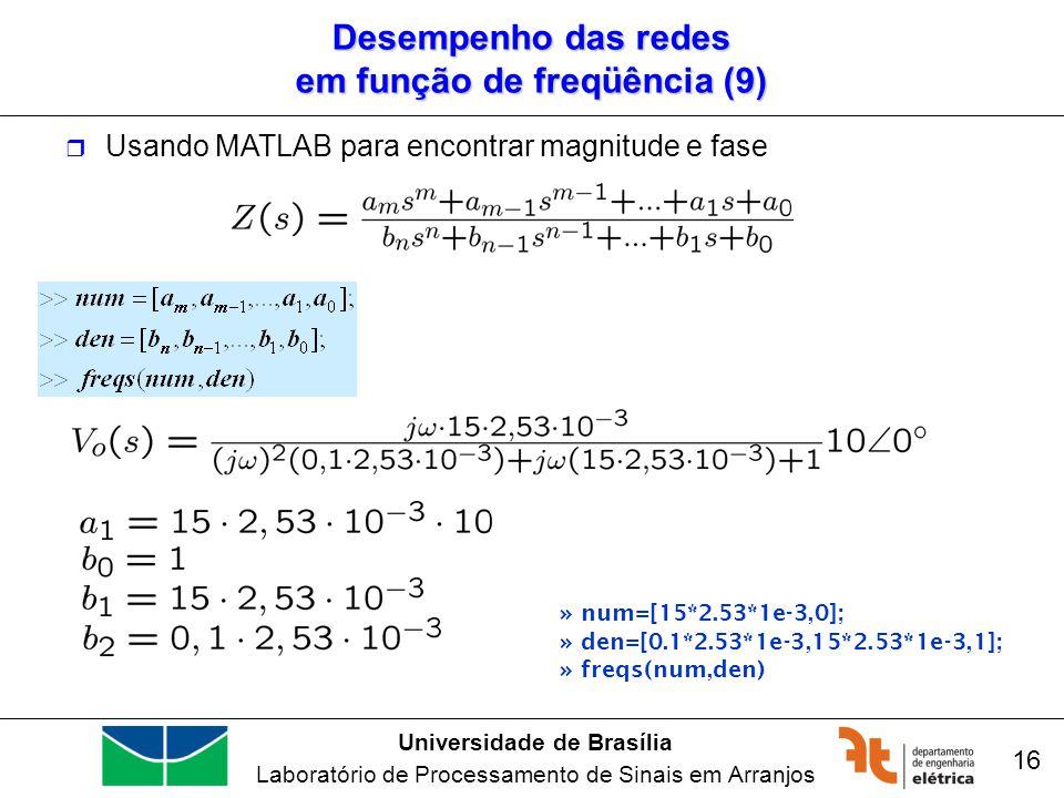 Desempenho das redes em função de freqüência (9)