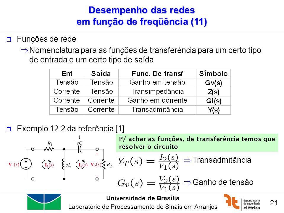 Desempenho das redes em função de freqüência (11)