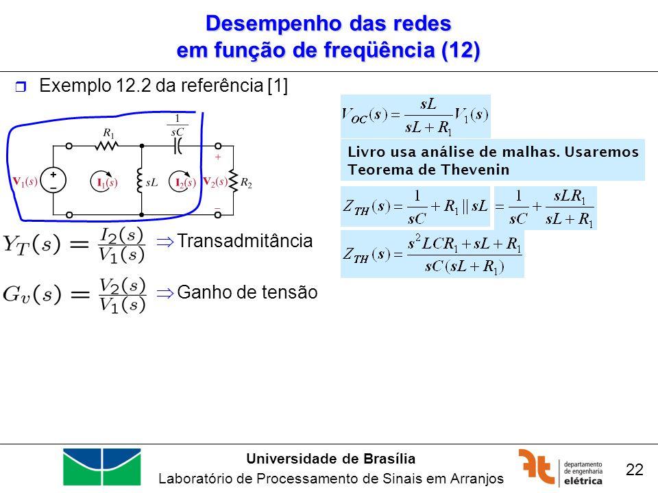 Desempenho das redes em função de freqüência (12)