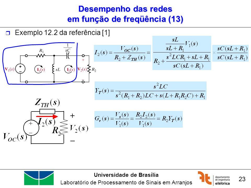 Desempenho das redes em função de freqüência (13)