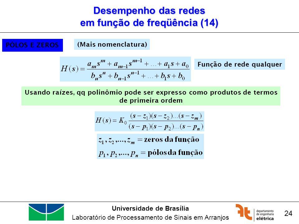 Desempenho das redes em função de freqüência (14)