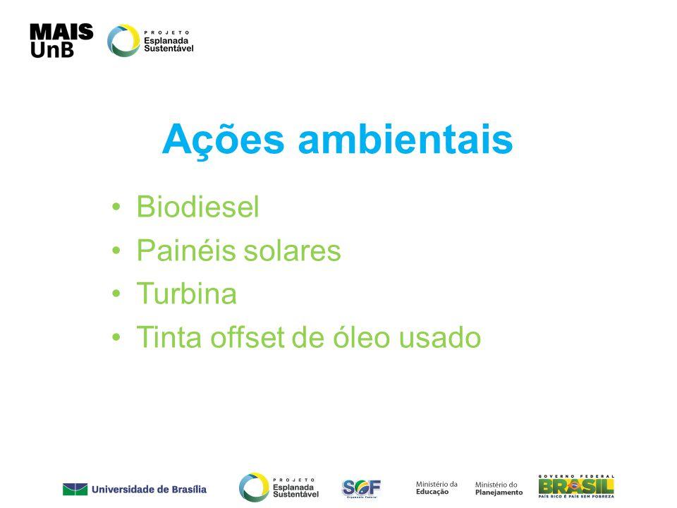 Ações ambientais Biodiesel Painéis solares Turbina