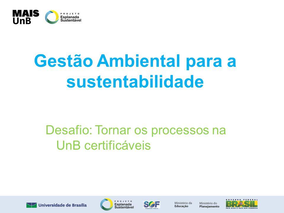 Gestão Ambiental para a sustentabilidade