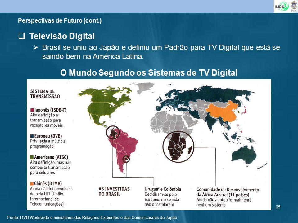 O Mundo Segundo os Sistemas de TV Digital