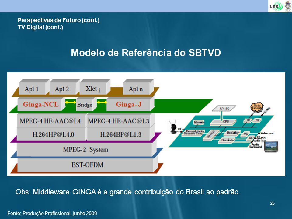 Modelo de Referência do SBTVD