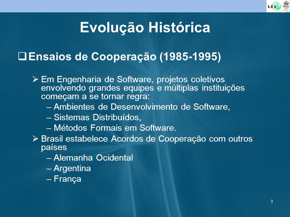 Evolução Histórica Ensaios de Cooperação (1985-1995)