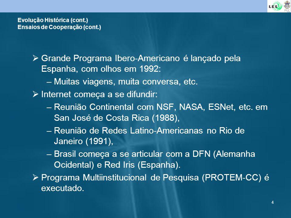 Evolução Histórica (cont.) Ensaios de Cooperação (cont.)