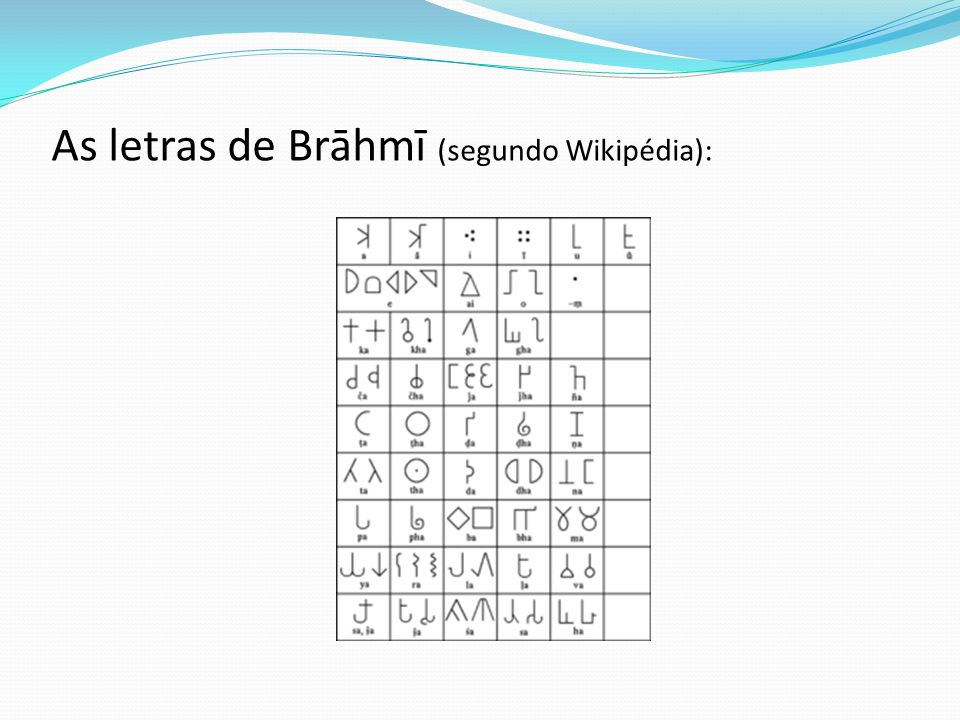 As letras de Brāhmī (segundo Wikipédia):