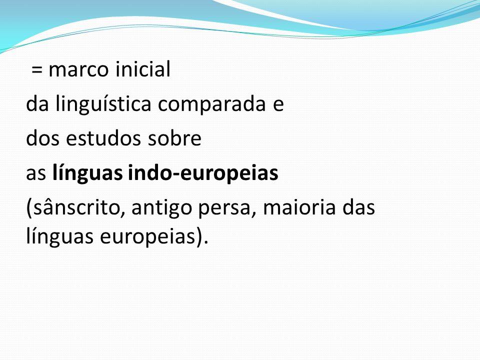 = marco inicial da linguística comparada e dos estudos sobre as línguas indo-europeias (sânscrito, antigo persa, maioria das línguas europeias).