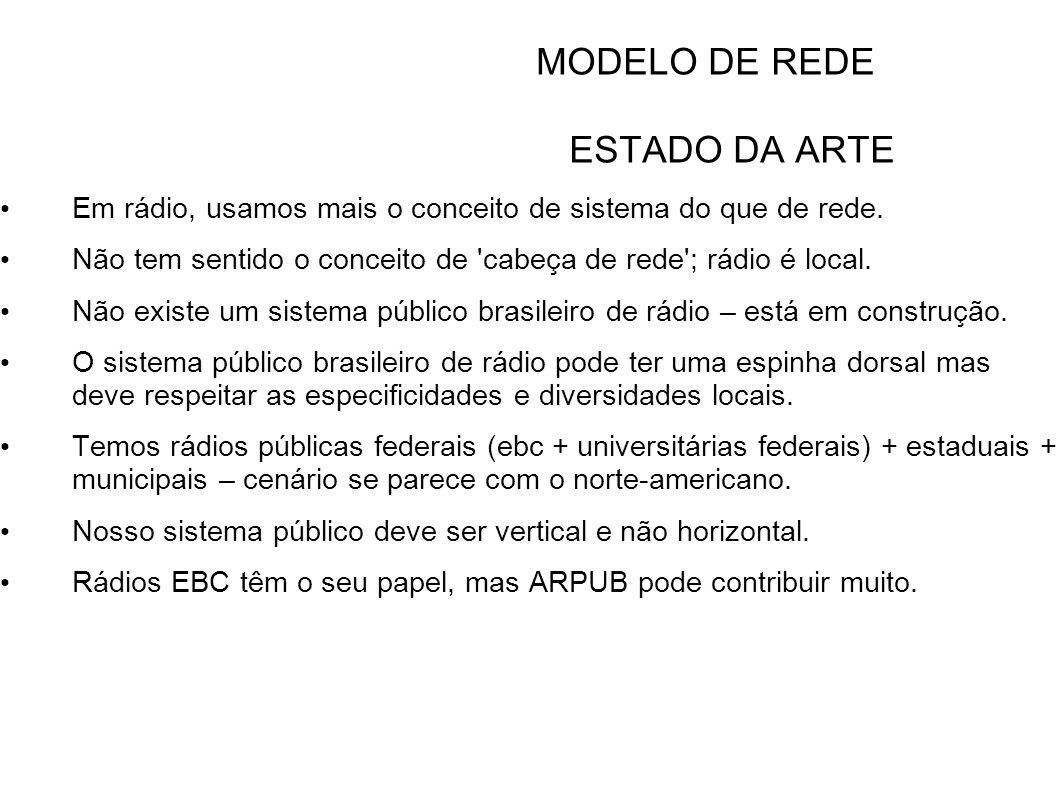 MODELO DE REDE ESTADO DA ARTE
