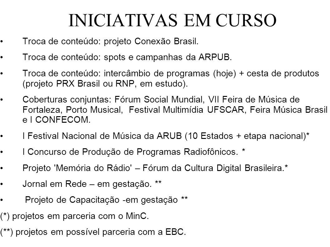 INICIATIVAS EM CURSO Troca de conteúdo: projeto Conexão Brasil.