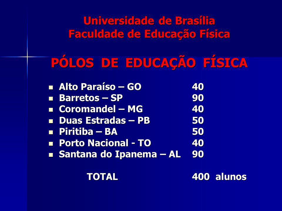 Universidade de Brasília Faculdade de Educação Física PÓLOS DE EDUCAÇÃO FÍSICA